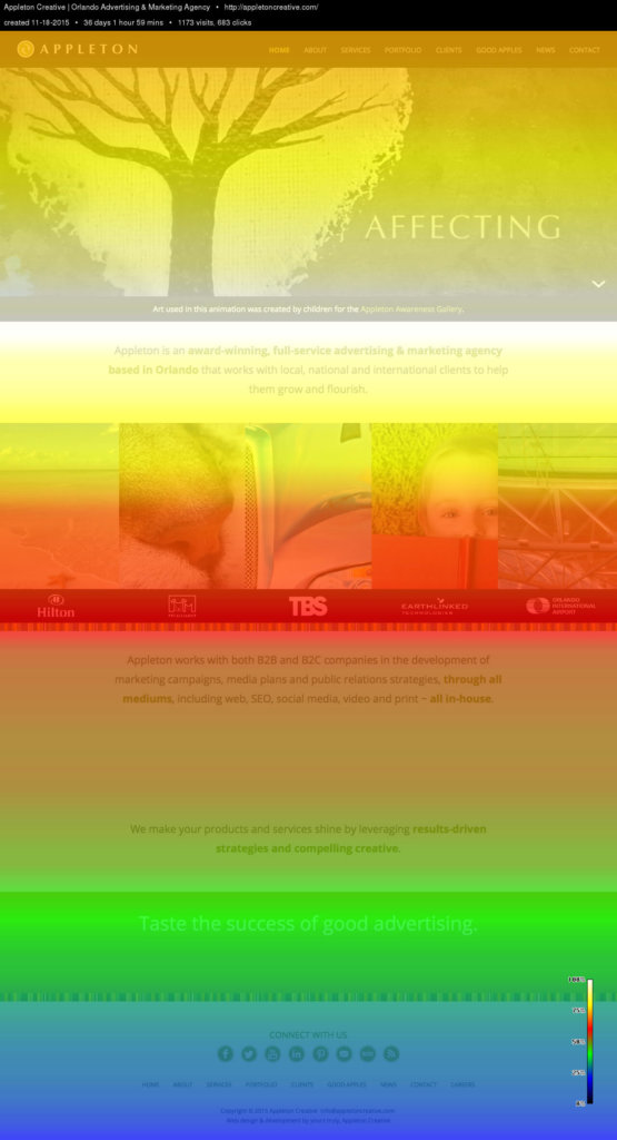 Appleton Creative website scroll heat map